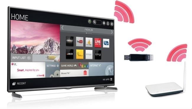 nguyên nhân và cách khắc phục lỗi tivi sony không kết nối được wifi